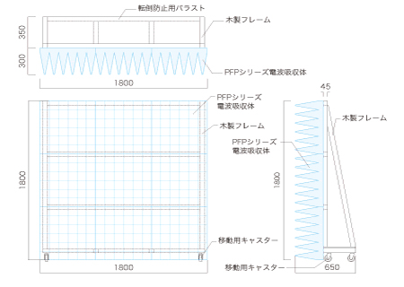 Electromagnetic Wave Absorber Screen image